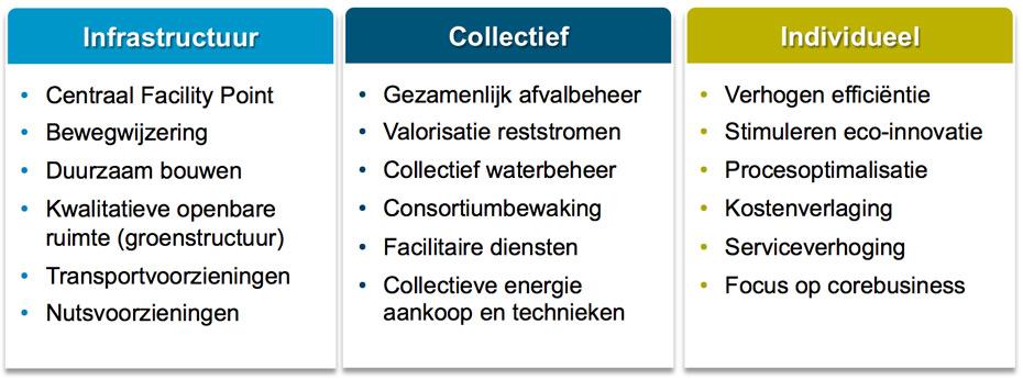 duurzaam-nl